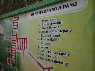 Objek Wisata Bukittinggi lobang jepang