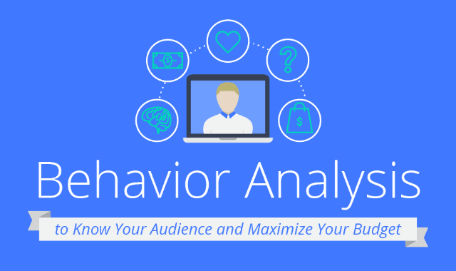 How Behavior Analysis Can Help You Increase Marketing ROI