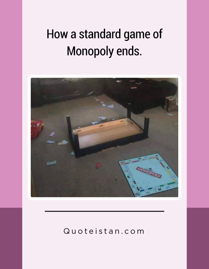 How a standard game of Monopoly ends.