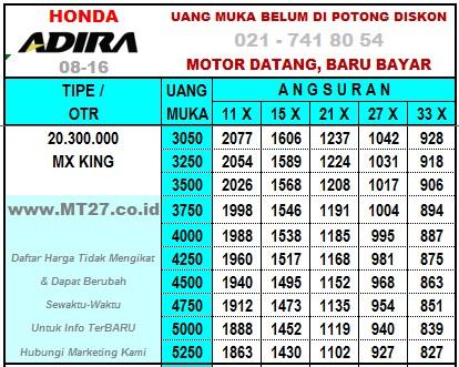 Daftar-Harga-Yamaha-MX-King-Adira-Finance
