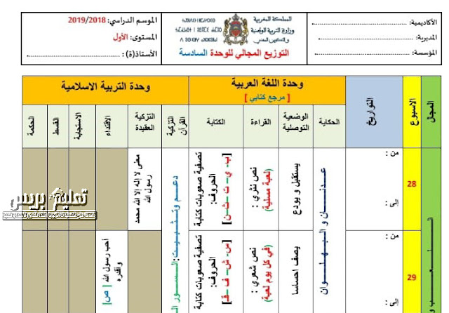 توزيع مجالي للوحدة السادسة مرجع كتابي في اللغة العربية المستوى الأول ابتدائي