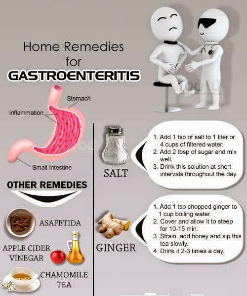 Home Remedies for Gastroentritis