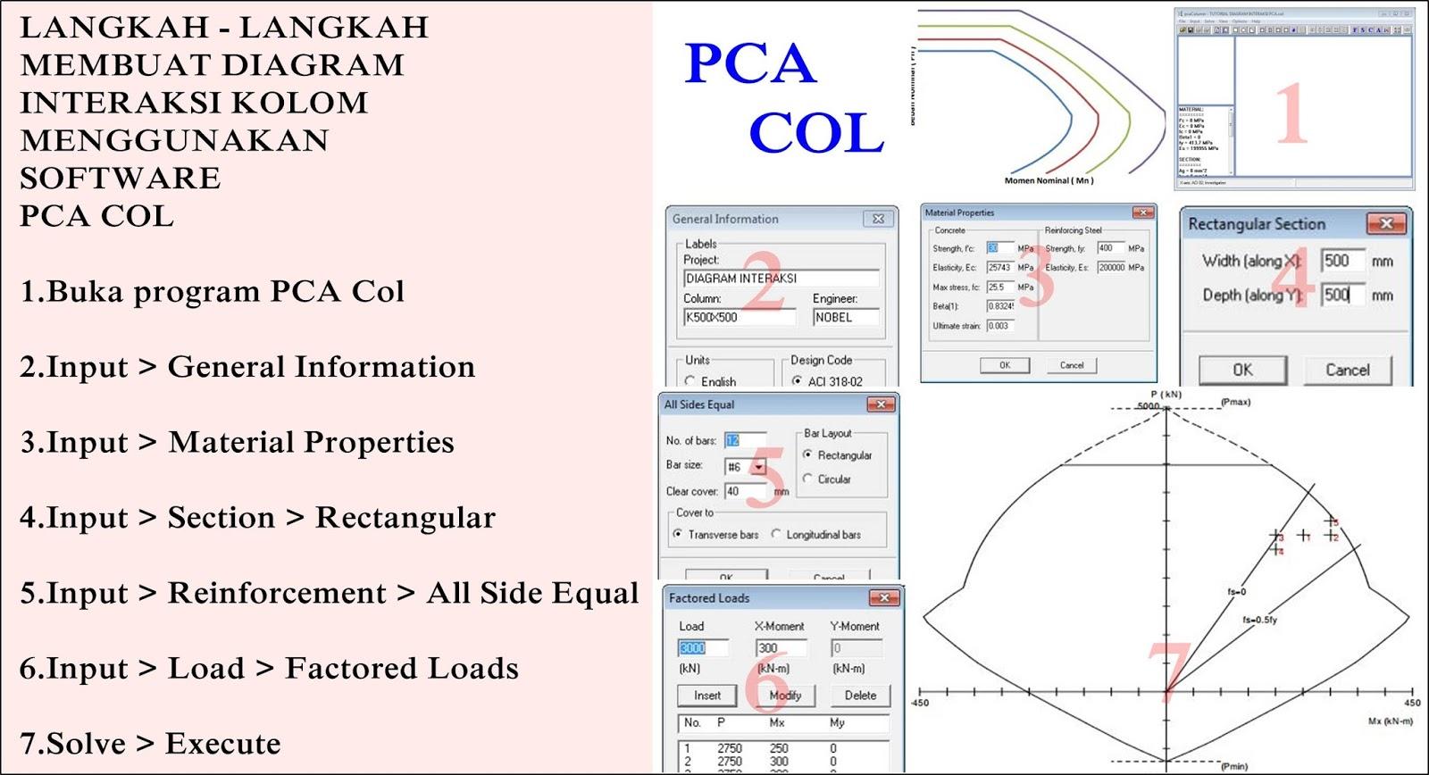 Seputar teknik sipil tutorial perhitungan kolom dengan sotware tutorial pengerjaan diagram interaksi kolom menggunakan software ccuart Images