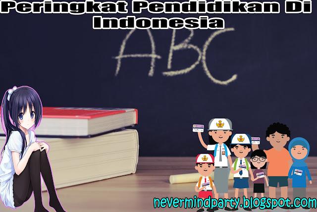 Peringkat Pendidikan Di Indonesia