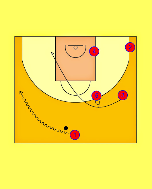 Pick'n'Roll. Resources for basketball coaches.: FC Barcelona Post Isolation Offense