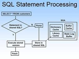 PLSQL dinámico con las funciones SYS_CONTEXT y DBM_SESSION.SET_CONTEXT