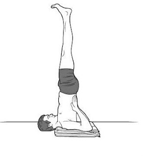 shoulder stand pose,Sarvangasana,how to control thyroid by yoga