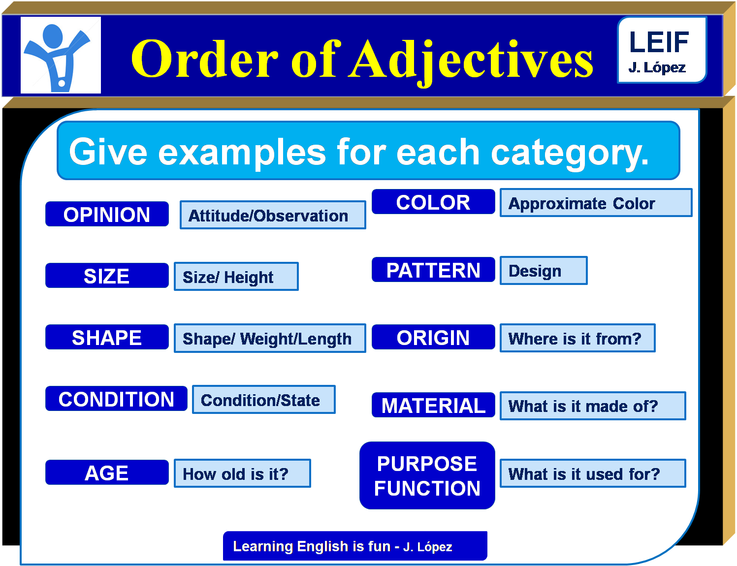 Basic English Ii U8 Order Of Adjectives