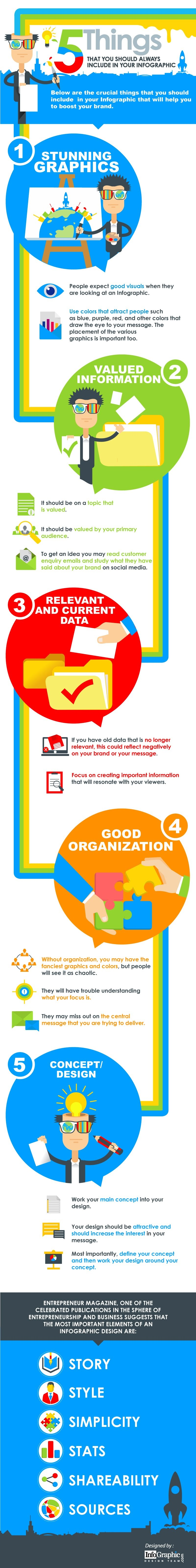5 Things You Should Always Include in Your #Infographic