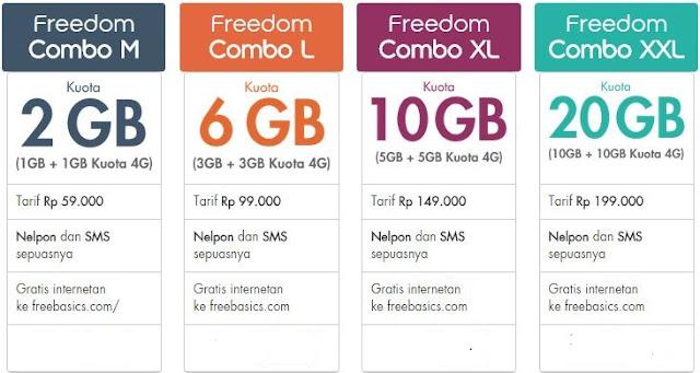 Paket-Tarif-Paket-IM3-Freedom