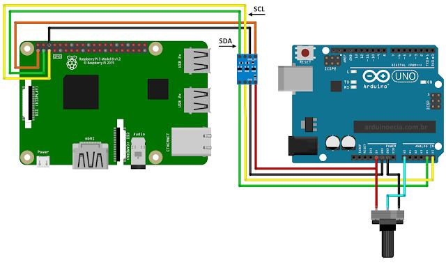 Circuito conexão Arduino e Raspberry I2C