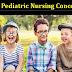 Importance of Nursing Process   Pediatric Nursing Concept