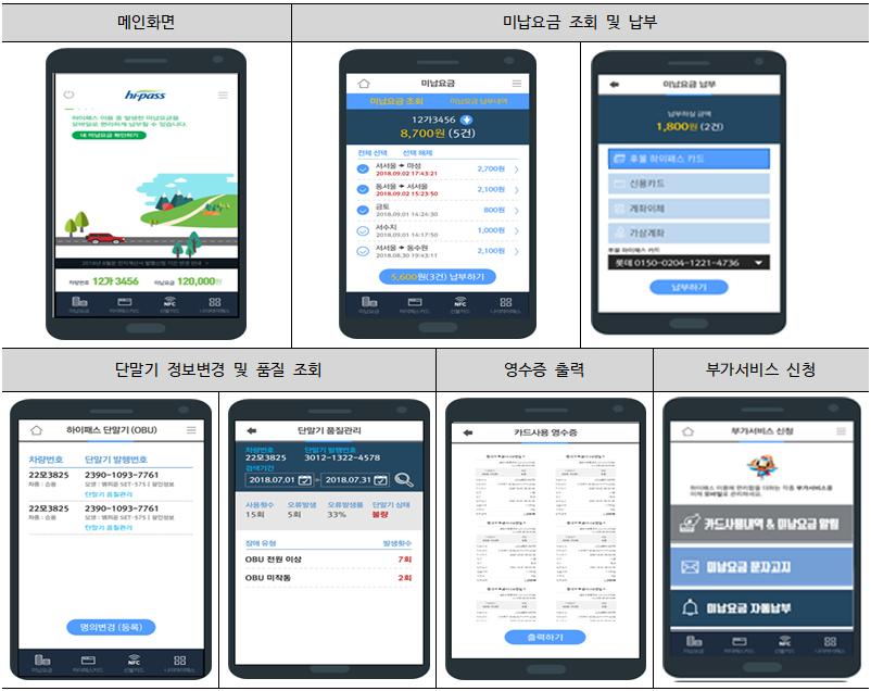 한국도로공사, 기능 보안 '통행료 서비스+' 앱 출시