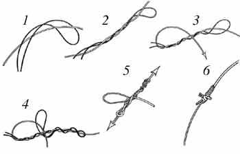 Ikatan Sambung Tali Pancing
