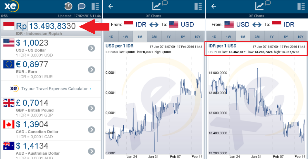 Cara mencari uang di internet melalui trading forex online