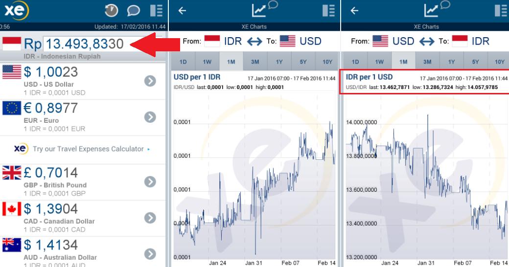download Bilanzierung nach HGB, US GAAP und IAS