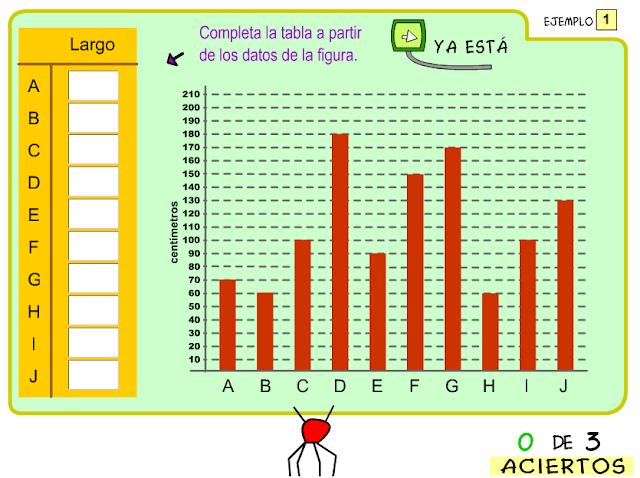 http://ntic.educacion.es/w3/recursos/primaria/matematicas/longitud/practica/mediaa4.html