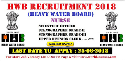 HWB Recruitment 2018 Nurse ,Stipendiary Trainee, Stenographer, Clerk, Technician Posts