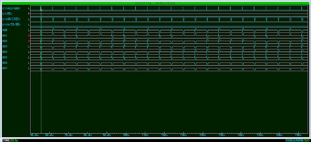8086 microprocessor digital signals in Proteus
