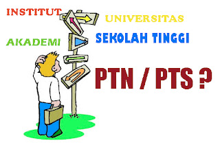 Cara memilih Perguruan Tinggi Swasta