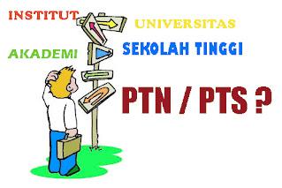 Cara memilih Perguruan Tinggi Swasta yang berkualitas