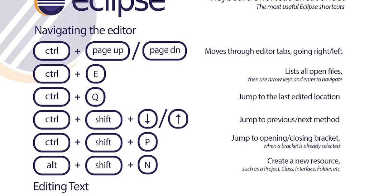 Top 30 Eclipse Keyboard Shortcuts for Java Programmers