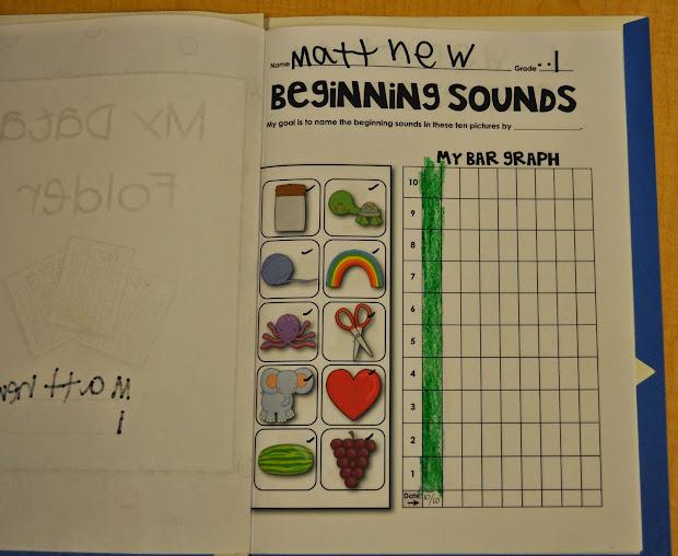 Student Reading Goals Kindergarten