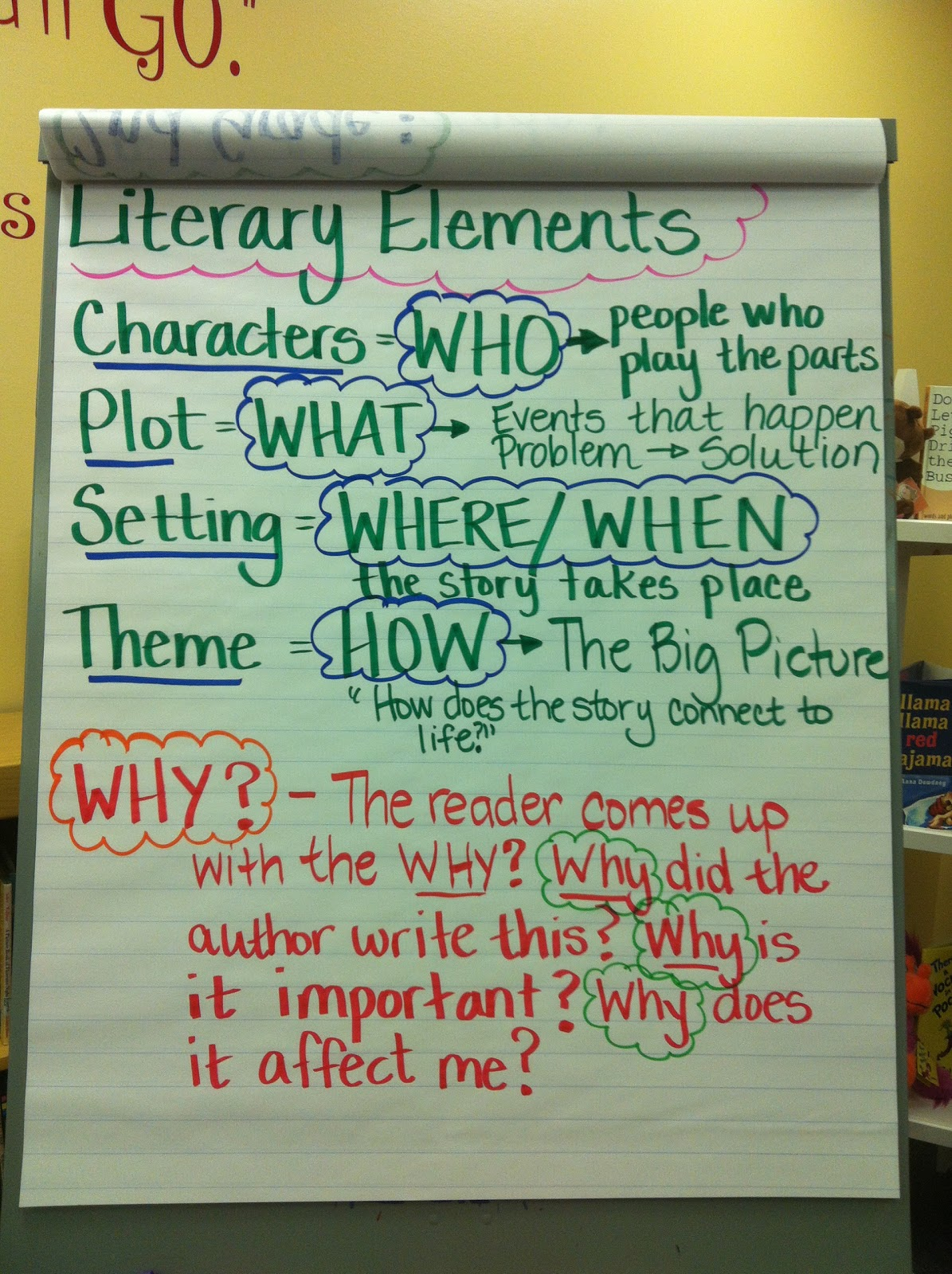 Pin Literary Letter Anchor Chart 6th Grade Scott Foresman