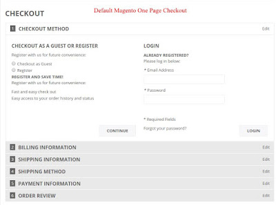 Default Magento One Page Checkout