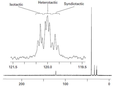 Chanifans blog jenis jenis karakterisasi pada polimer sedangkan untuk kandungan rantai utama polimer dari poliakrilat tidak diketahui ccuart Choice Image