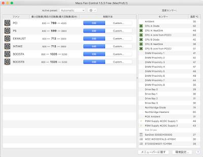 Macs Fan Control 基本画面