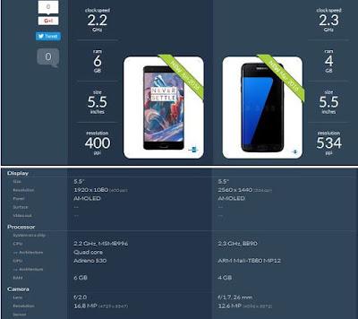 موقع geek a phone لعمل مقارنة بين عدة هواتف ذكية لاختيار الانسب لك وشراءه من اي مكان