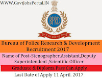 Bureau of Police Research & Development Recruitment 120+ Posts 2017