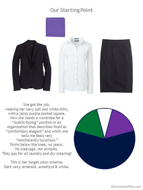 A navy suit and white shirt, with a color scheme for a larger business capsule wardrobe