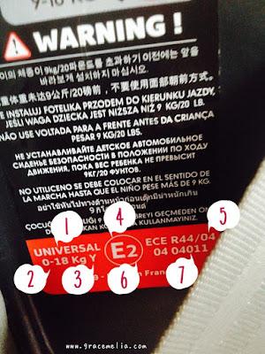 cara membaca label car seat