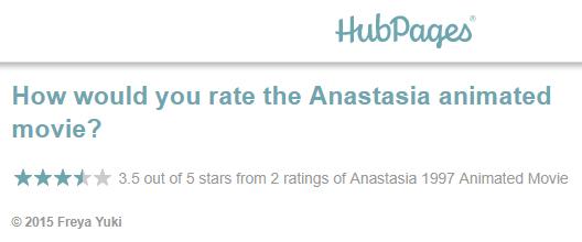 ratings widget, reviews, movies, animated film, 1997, anastasia, fox animation studio, 20th century fox, romance, fantasy
