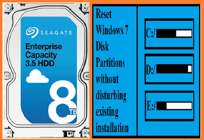 Computer Hart disk partition