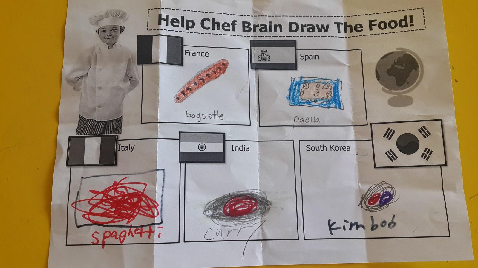 English After School Class International Foods Mrs Baia S Classroom