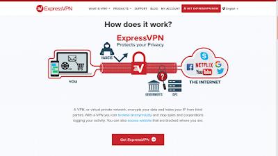 ExpressVPN VPN terbaik Untuk Android 2019