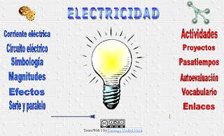 http://www.linalquibla.com/TecnoWeb/electricidad/electro_index.htm