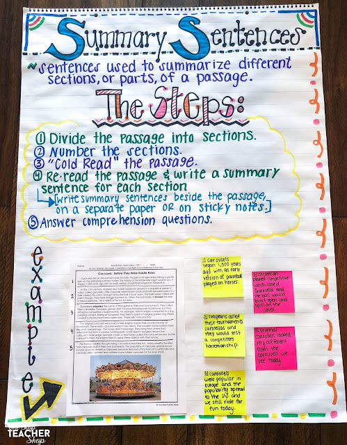 Reading Anchor Chart: Help your students increase their reading comprehension by using summary sentences. This reading strategy helps students break down reading passages so that they can fully understand a text. Grab some Free Reading Passages with Text Dependent Questions while you read the post.