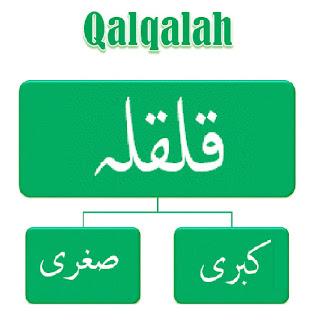 Contoh-Contoh-Hukum-Tajwid-Bacaan-Qalqalah-Sughra-dan-Qalqalah-Kubra
