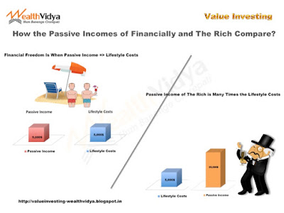 How The Passive Incomes of The Financially Free and The Richest Compare? Rich and financially free enjoy high passive income streams.