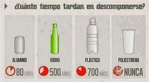 Eco Mujeres... ecología con mirada de mujer: Semana Cero Plástico ( 9 al 15  de junio)