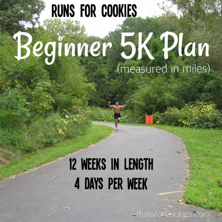5K Training Plan 12 Weeks 4 Day per Week
