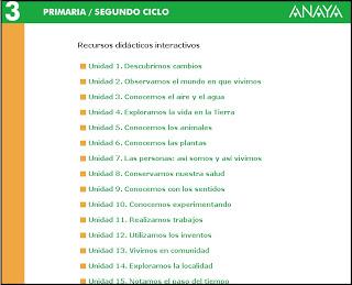http://bibliojcalde.zz.mu/Anaya/tercero/datos/rdi/U12/unidad12.htm