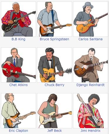 Electric guitar / Guitarist