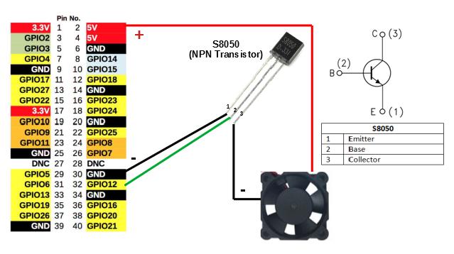 RASPMER: Control a cooling fan with gpio-fan (Device Tree