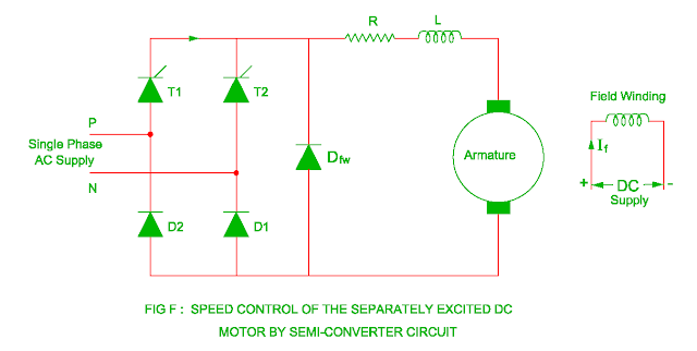 speed control of separately excited dc motor