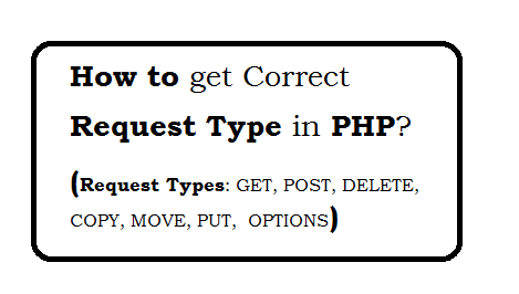 How to Check Request Type in PHP